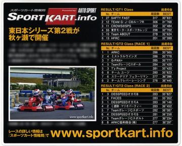 オートスポーツ誌6/25号P77